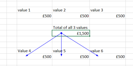 tracing dependents in Excel