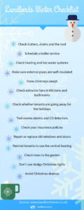 A landlords winter checklist infographic