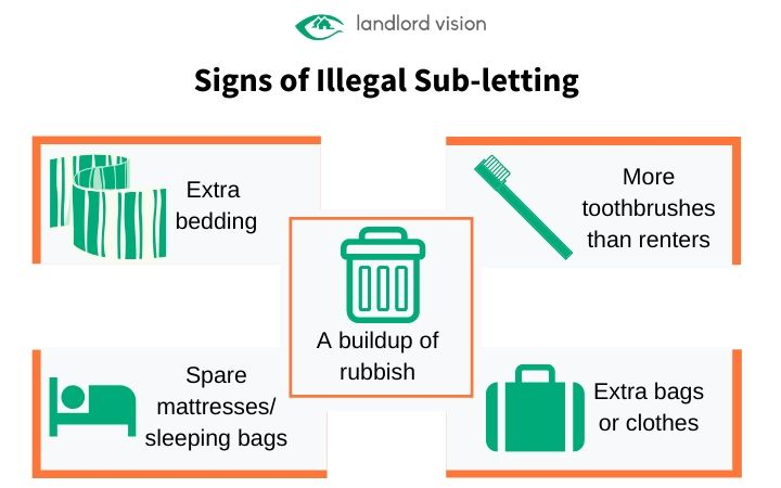 Graphic depicting the signs of illegal sub-letting