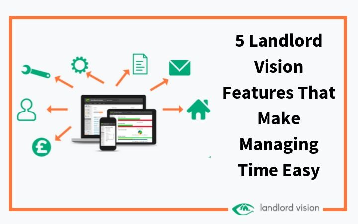 A picture of Landlord Vision and the blog title