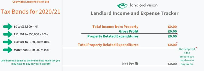 The dashboard in the income and expense spreadsheet